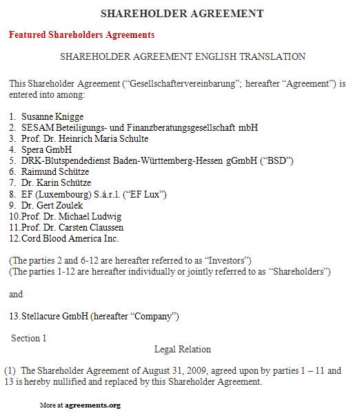 Download Shareholder Agreement Template