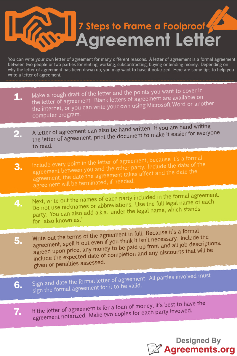 7 steps to frame a foolproof agreement letter  graphic
