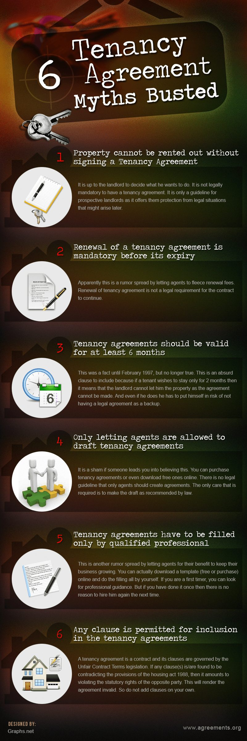 6-Tenancy-Agreement-Myths-Busted